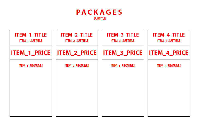 packages section